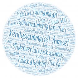 Sanapilvi jossa mm. sanoja kehitysvammaiset ihmiset, työhönvalmentajan tuki, palkkatyöhön ja työelämää.