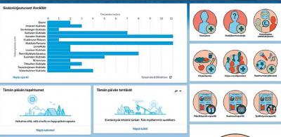 Klubitalojen käyttämän Salesforce-asiakastietojärjestelmän etusivu.