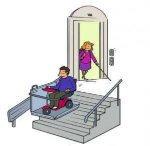 Harri Heikkasen piirros, jossa henkilö kulkee pyörätuolissa hissillä portaat alas ja näkövammainen kävelee kepin kanssa.