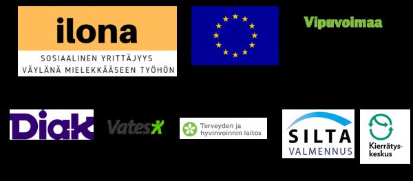 Kolme logoa ylhäällä ja viisi logoa alhaalla, rahoittajat ja hankkeen toimijat.